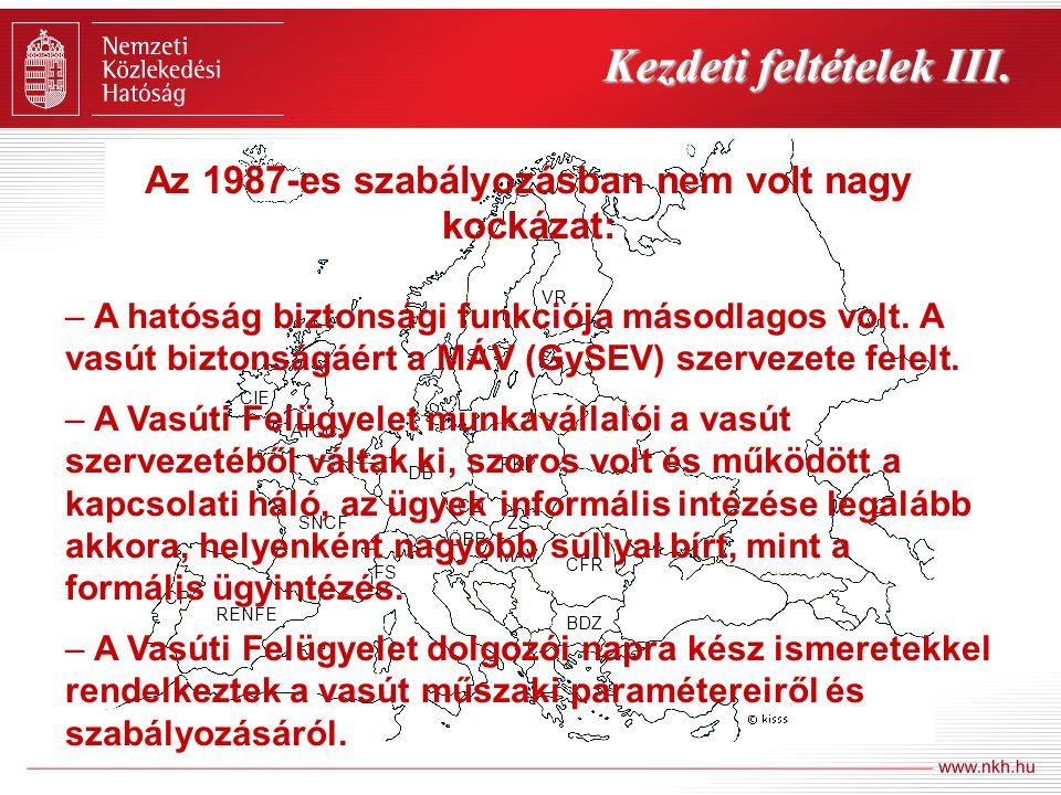 MÁV CFR PKP DB ÖBB BDZ ATOC CD CIE CP RENFE SNCF FS SJ VR ZS Kezdeti feltételek III. Az 1987-es szabályozásban nem volt nagy kockázat: – A hatóság biz