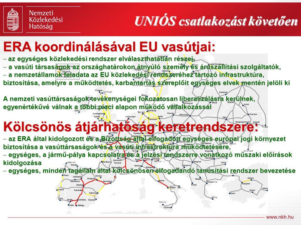 UNIÓS csatlakozást követően ERA koordinálásával EU vasútjai: – az egységes közlekedési rendszer elválaszthatatlan részei, – a vasúti társaságok az országhatárokon átnyúló személy és áruszállítási szolgáltatók, – a nemzetállamok feladata az EU közlekedési rendszeréhez tartozó infrastruktúra, biztosítása, amelyre a működtetés, karbantartás szereplőit egységes elvek mentén jelöli ki A nemzeti vasúttársaságok tevékenységei fokozatosan liberalizálásra kerülnek, egyenértékűvé válnak a többi piaci alapon működő vállalkozással Kölcsönös átjárhatóság keretrendszere: – az ERA által kidolgozott és a Bizottság által elfogadott egységes európai jogi környezet biztosítása a vasúttársaságok és a vasúti infrastruktúra működtetésére, – egységes, a jármű-pálya kapcsolatra és a jelzési rendszerre vonatkozó műszaki előírások kidolgozása – egységes, minden tagállam által kölcsönösen elfogadandó tanúsítási rendszer bevezetése
