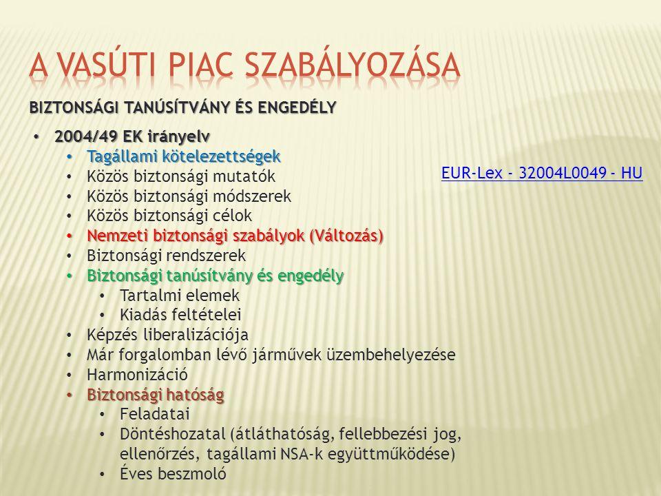BIZTONSÁGI TANÚSÍTVÁNY ÉS ENGEDÉLY 2004/49 EK irányelv 2004/49 EK irányelv Tagállami kötelezettségek Tagállami kötelezettségek Közös biztonsági mutató