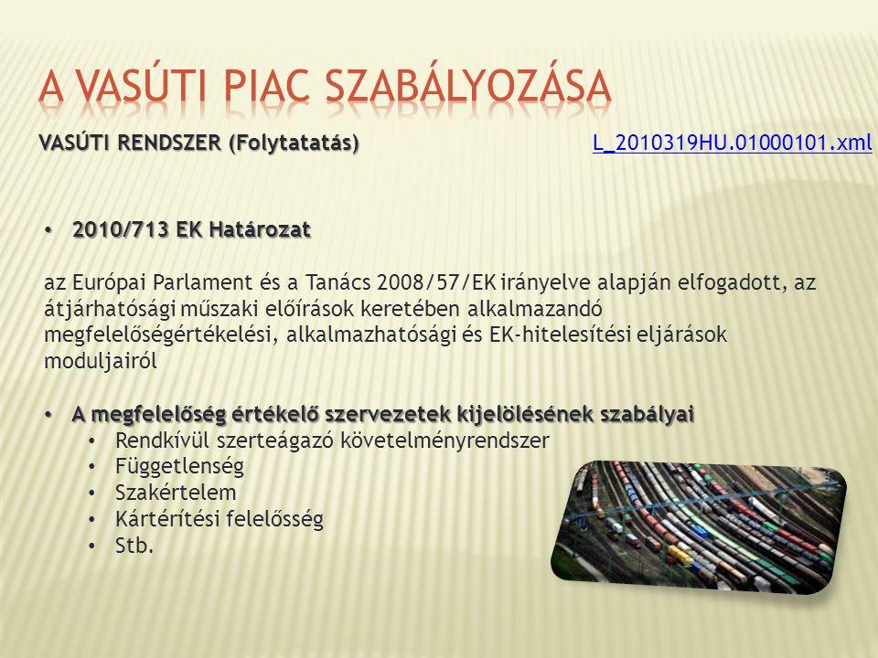 VASÚTI RENDSZER (Folytatatás) 2010/713 EK Határozat 2010/713 EK Határozat az Európai Parlament és a Tanács 2008/57/EK irányelve alapján elfogadott, az