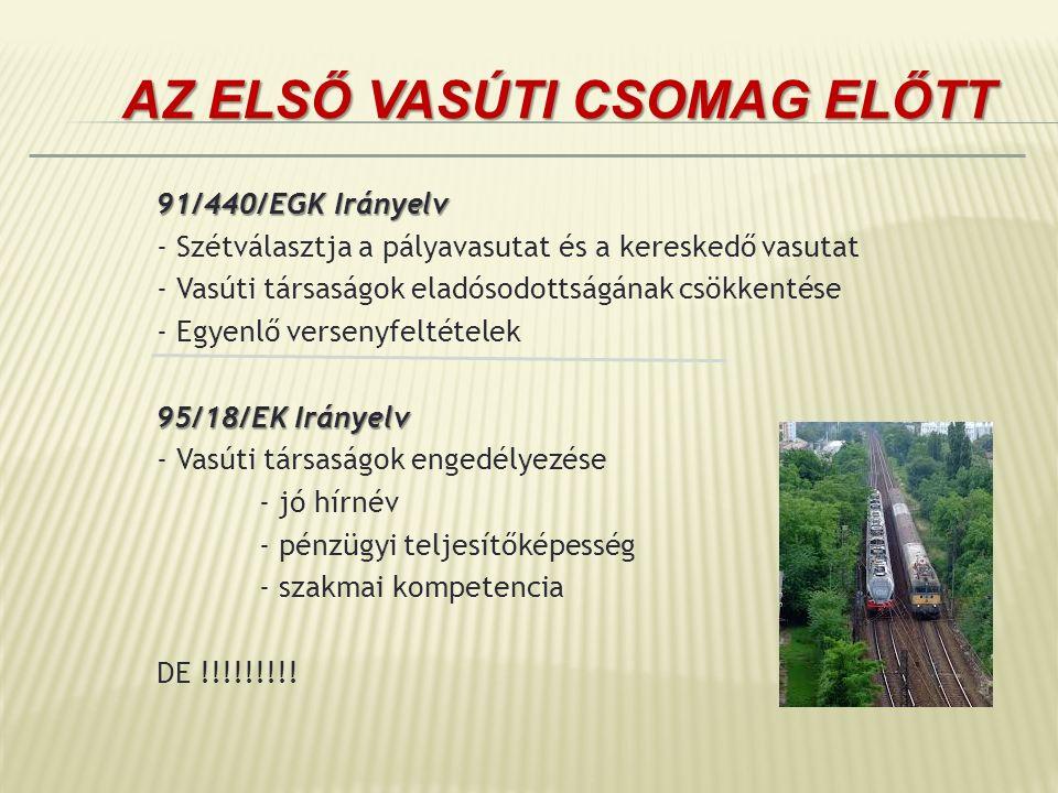 AZ ELSŐ VASÚTI CSOMAG ELŐTT 91/440/EGK Irányelv - Szétválasztja a pályavasutat és a kereskedő vasutat - Vasúti társaságok eladósodottságának csökkenté