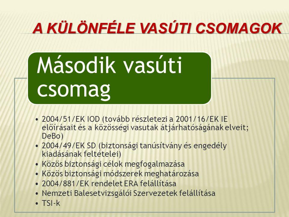 A KÜLÖNFÉLE VASÚTI CSOMAGOK 2004/51/EK IOD (tovább részletezi a 2001/16/EK IE előírásait és a közösségi vasutak átjárhatóságának elveit; DeBo) 2004/49