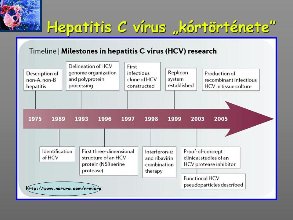 "Hepatitis C vírus ""kórtörténete"" http://www.nature.com/nrmicro"