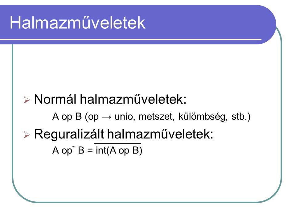 Halmazműveletek  Normál halmazműveletek: A op B (op → unio, metszet, külömbség, stb.)  Reguralizált halmazműveletek: A op * B = int(A op B)