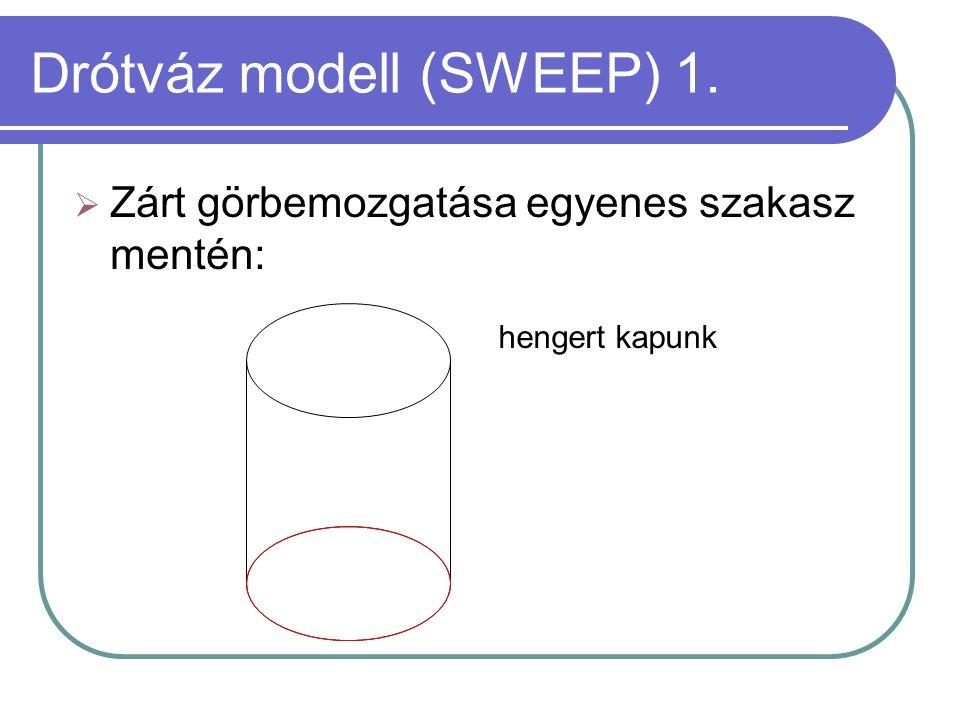 Drótváz modell (SWEEP) 1.  Zárt görbemozgatása egyenes szakasz mentén: hengert kapunk