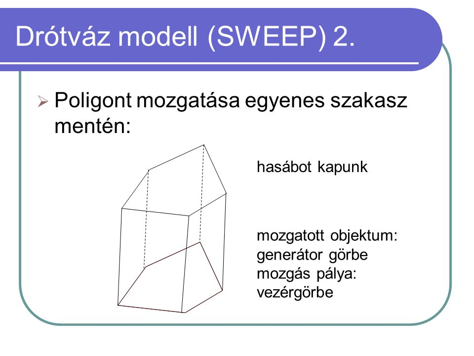Drótváz modell (SWEEP) 2.