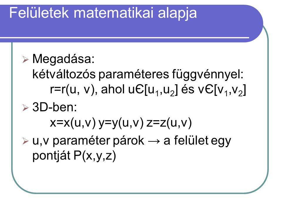 Felületek matematikai alapja  Megadása: kétváltozós paraméteres függvénnyel: r=r(u, v), ahol uЄ[u 1,u 2 ] és vЄ[v 1,v 2 ]  3D-ben: x=x(u,v) y=y(u,v) z=z(u,v)  u,v paraméter párok → a felület egy pontját P(x,y,z)