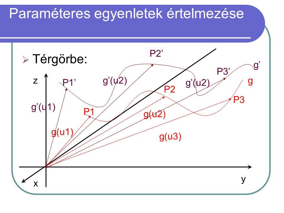 Paraméteres egyenletek értelmezése  Térgörbe: z x y g(u1) g(u2) g(u3) P1 P2 P3 P1' P2' P3' g'(u1) g'(u2) g g'