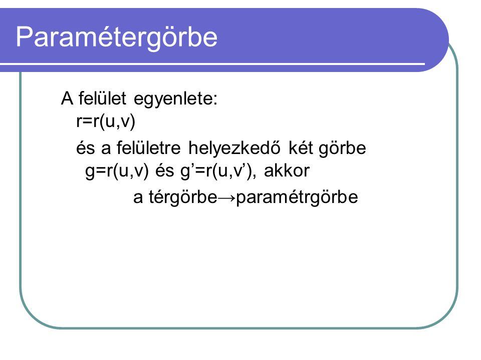 Paramétergörbe A felület egyenlete: r=r(u,v) és a felületre helyezkedő két görbe g=r(u,v) és g'=r(u,v'), akkor a térgörbe→paramétrgörbe