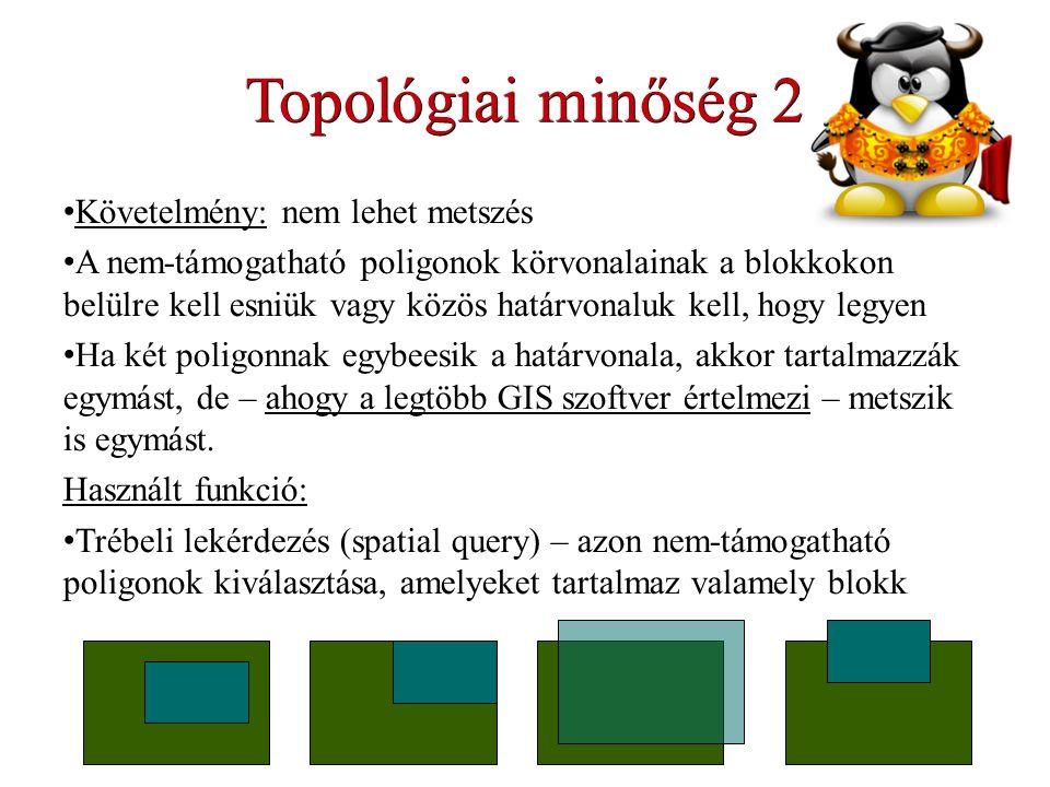Topológiai minőség 2 Követelmény: nem lehet metszés A nem-támogatható poligonok körvonalainak a blokkokon belülre kell esniük vagy közös határvonaluk kell, hogy legyen Ha két poligonnak egybeesik a határvonala, akkor tartalmazzák egymást, de – ahogy a legtöbb GIS szoftver értelmezi – metszik is egymást.