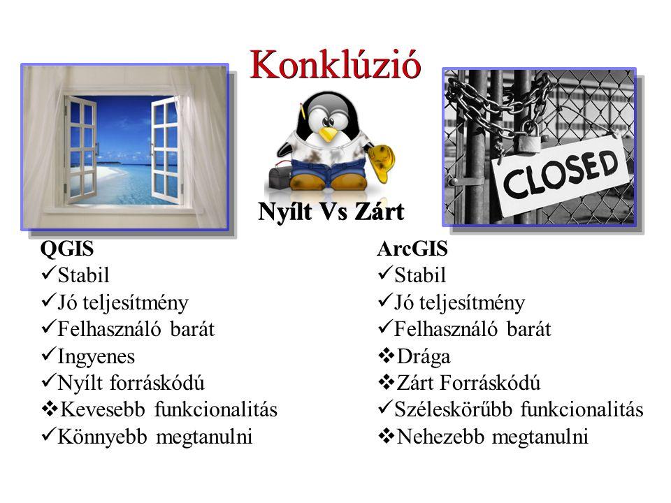 Konklúzió ArcGIS Stabil Jó teljesítmény Felhasználó barát  Drága  Zárt Forráskódú Széleskörűbb funkcionalitás  Nehezebb megtanulni QGIS Stabil Jó teljesítmény Felhasználó barát Ingyenes Nyílt forráskódú  Kevesebb funkcionalitás Könnyebb megtanulni Nyílt Vs Zárt