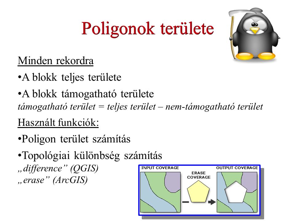 Geometriai teljesség A nem-támogatható fedvénynek tartalmaznia kell a tematikus rétegek poligonjainak területeit Ha tartalmazza, akkor igaz, hogy: tematikus réteg – nem-támogatható réteg = üres réteg Ha nem tartalmazza, akkor: 1.Vannak olyan egész poligonok a tematikus rétegben, amelyek nem jelennek meg a nem-támogatható rétegben 2.Vannak olyan poligonrészek a tematikus rétegben, amelyek nem jelennek meg a nem-támogatható rétegben Használt funkció: Topológiai különbség számítás