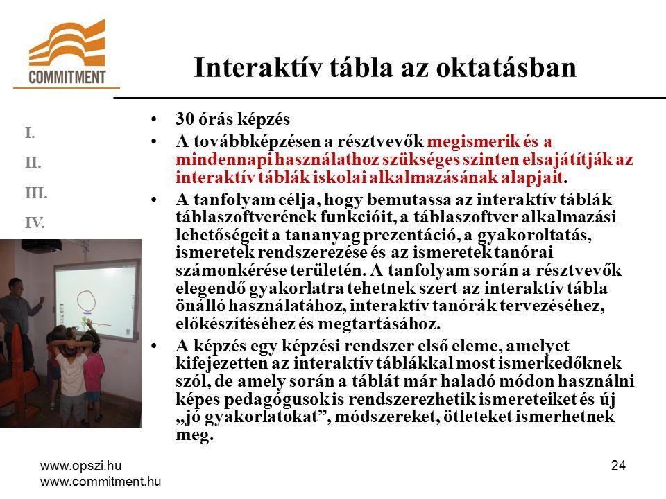 www.opszi.hu www.commitment.hu 24 Interaktív tábla az oktatásban 30 órás képzés A továbbképzésen a résztvevők megismerik és a mindennapi használathoz szükséges szinten elsajátítják az interaktív táblák iskolai alkalmazásának alapjait.