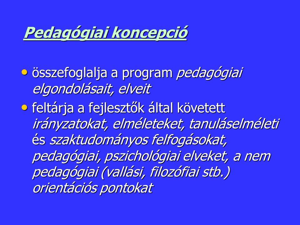 Pedagógiai koncepció összefoglalja a program pedagógiai elgondolásait, elveit összefoglalja a program pedagógiai elgondolásait, elveit feltárja a fejlesztők által követett irányzatokat, elméleteket, tanuláselméleti és szaktudományos felfogásokat, pedagógiai, pszichológiai elveket, a nem pedagógiai (vallási, filozófiai stb.) orientációs pontokat feltárja a fejlesztők által követett irányzatokat, elméleteket, tanuláselméleti és szaktudományos felfogásokat, pedagógiai, pszichológiai elveket, a nem pedagógiai (vallási, filozófiai stb.) orientációs pontokat