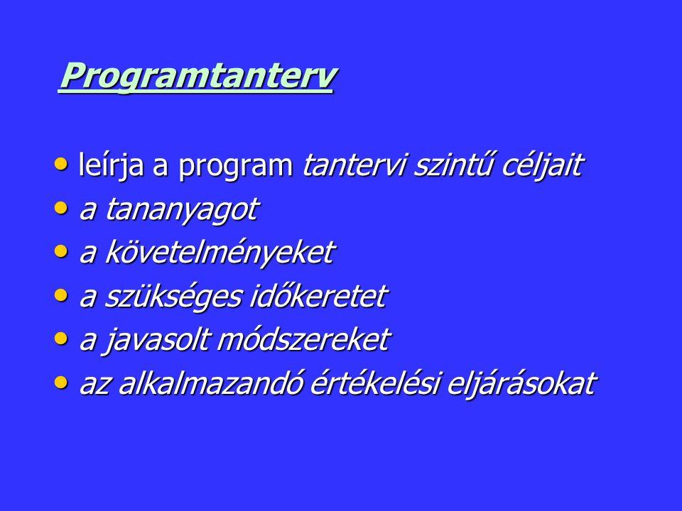 Programtanterv leírja a program tantervi szintű céljait leírja a program tantervi szintű céljait a tananyagot a tananyagot a követelményeket a követelményeket a szükséges időkeretet a szükséges időkeretet a javasolt módszereket a javasolt módszereket az alkalmazandó értékelési eljárásokat az alkalmazandó értékelési eljárásokat