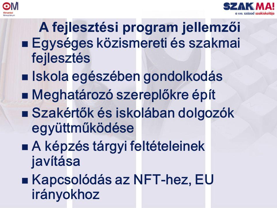 A fejlesztési program jellemzői n Egységes közismereti és szakmai fejlesztés n Iskola egészében gondolkodás n Meghatározó szereplőkre épít n Szakértők és iskolában dolgozók együttműködése n A képzés tárgyi feltételeinek javítása n Kapcsolódás az NFT-hez, EU irányokhoz