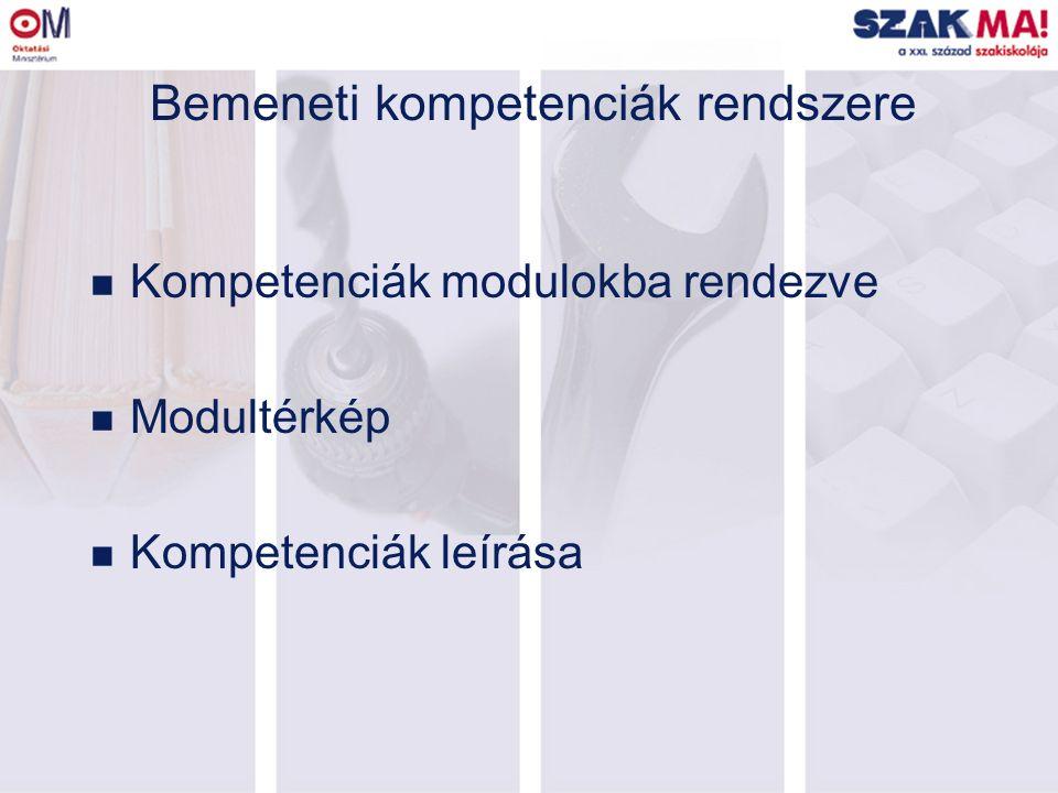 Bemeneti kompetenciák rendszere n Kompetenciák modulokba rendezve n Modultérkép n Kompetenciák leírása