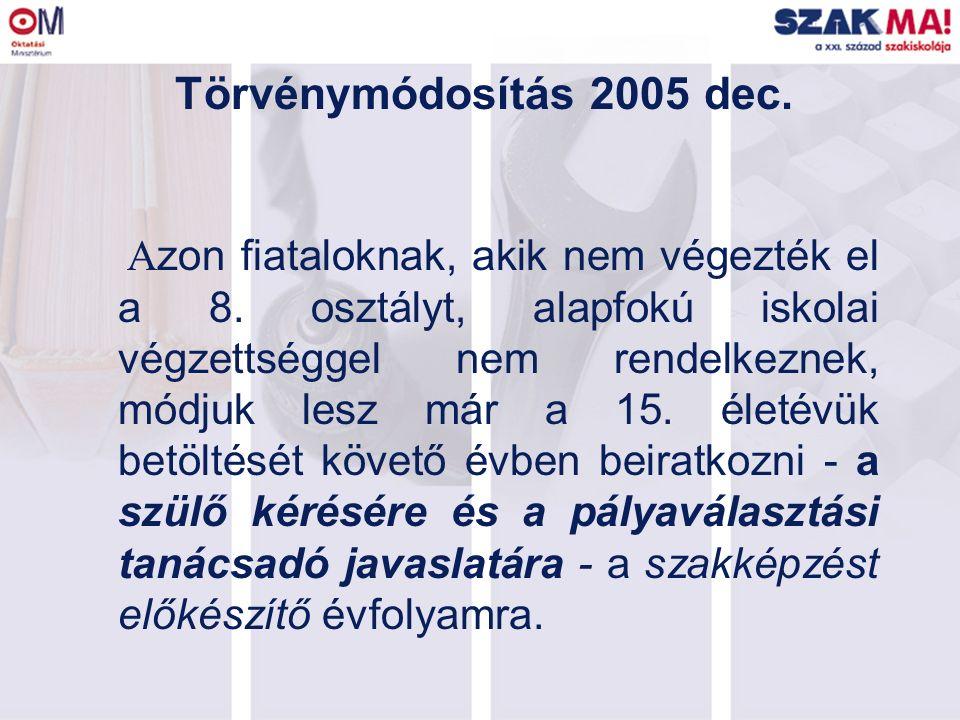 Törvénymódosítás 2005 dec. A zon fiataloknak, akik nem végezték el a 8.