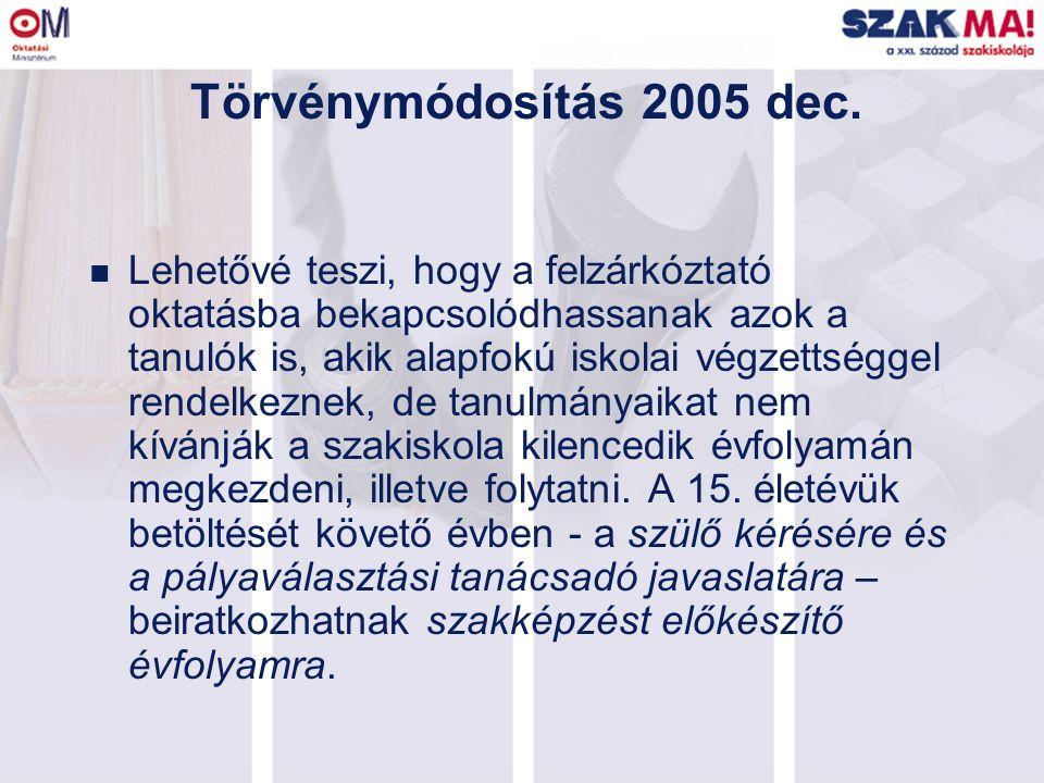 Törvénymódosítás 2005 dec.