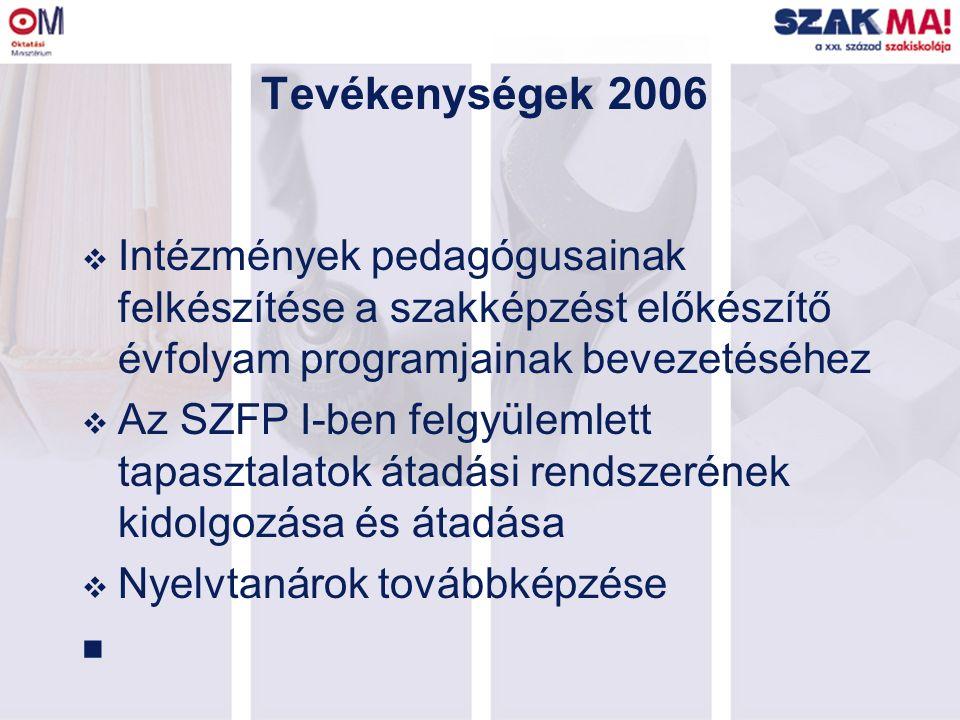 Tevékenységek 2006  Intézmények pedagógusainak felkészítése a szakképzést előkészítő évfolyam programjainak bevezetéséhez  Az SZFP I-ben felgyülemlett tapasztalatok átadási rendszerének kidolgozása és átadása  Nyelvtanárok továbbképzése n