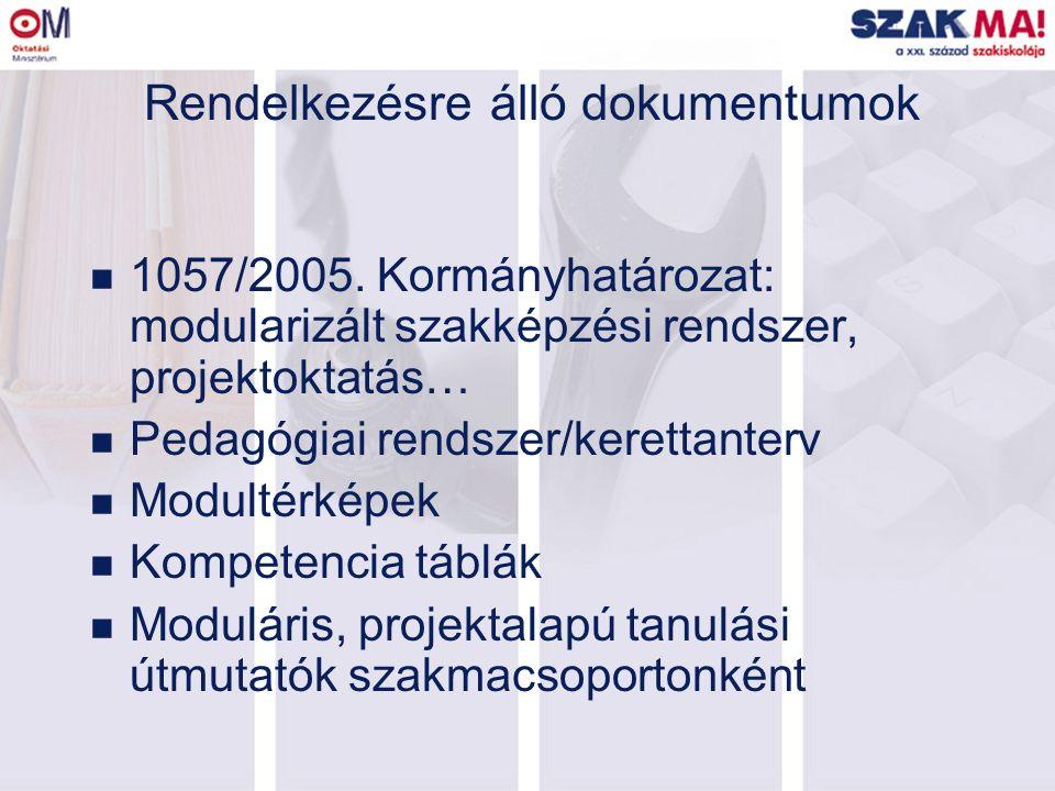 Rendelkezésre álló dokumentumok n 1057/2005.