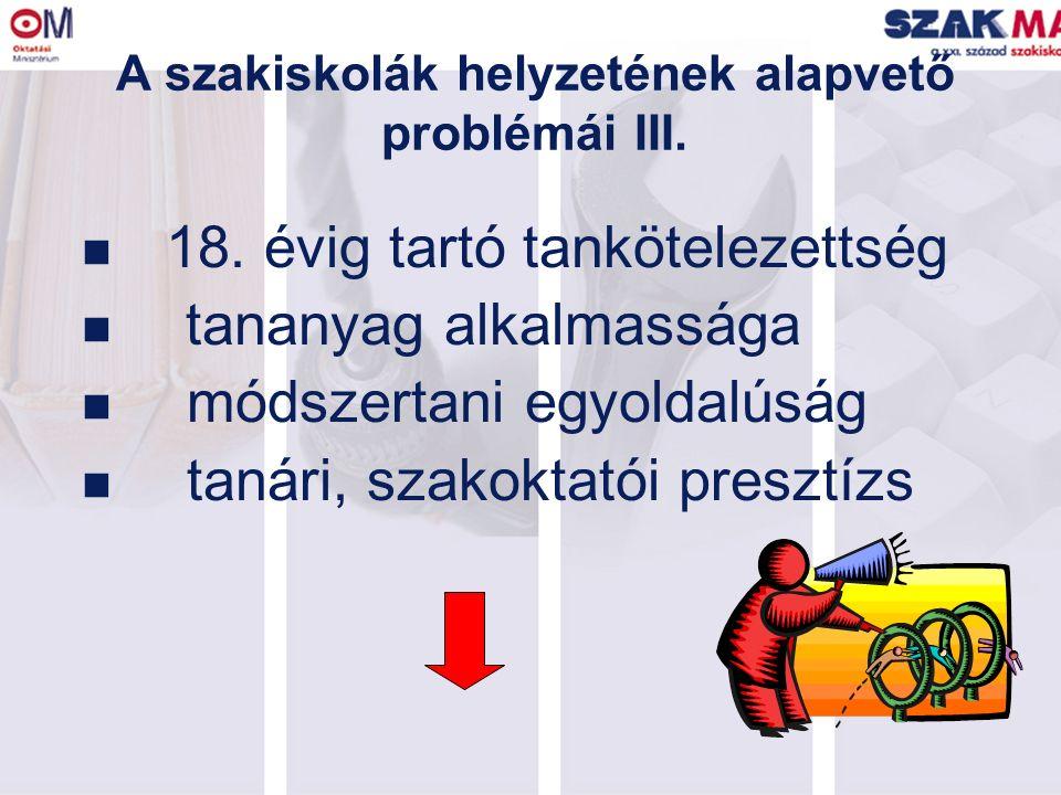A szakiskolák helyzetének alapvető problémái III. 18.