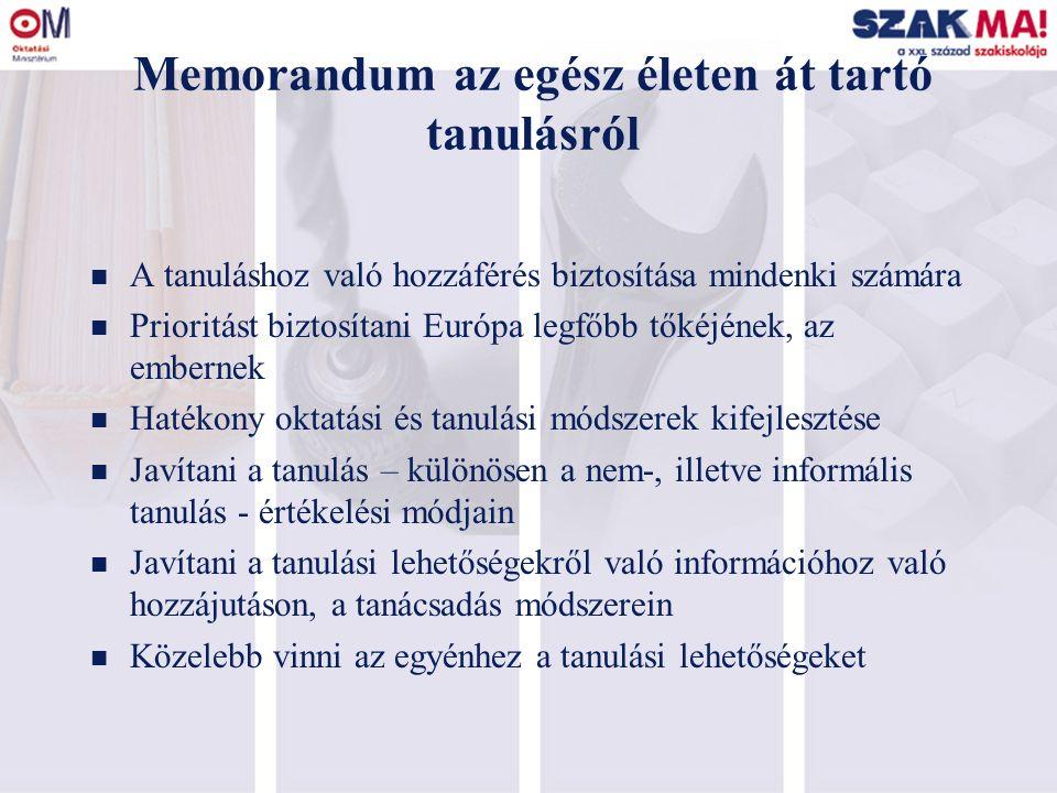 Memorandum az egész életen át tartó tanulásról n A tanuláshoz való hozzáférés biztosítása mindenki számára n Prioritást biztosítani Európa legfőbb tőkéjének, az embernek n Hatékony oktatási és tanulási módszerek kifejlesztése n Javítani a tanulás – különösen a nem-, illetve informális tanulás - értékelési módjain n Javítani a tanulási lehetőségekről való információhoz való hozzájutáson, a tanácsadás módszerein n Közelebb vinni az egyénhez a tanulási lehetőségeket