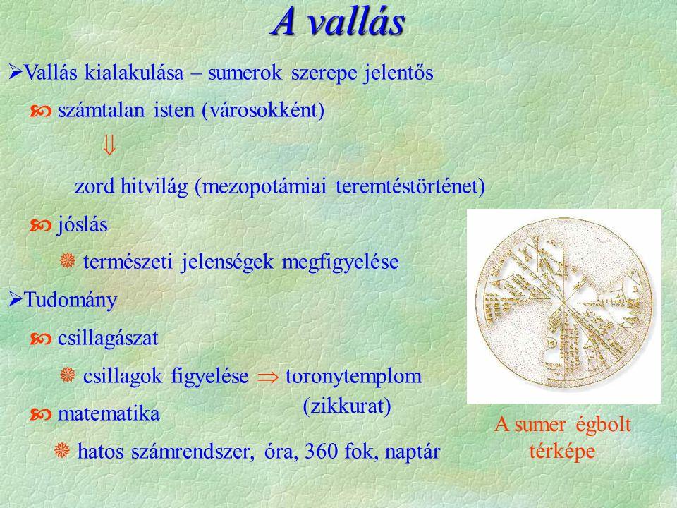 A vallás  Vallás kialakulása – sumerok szerepe jelentős  számtalan isten (városokként)  zord hitvilág (mezopotámiai teremtéstörténet)  jóslás  természeti jelenségek megfigyelése  Tudomány  csillagászat  csillagok figyelése  toronytemplom  matematika  hatos számrendszer, óra, 360 fok, naptár A sumer égbolt térképe (zikkurat)