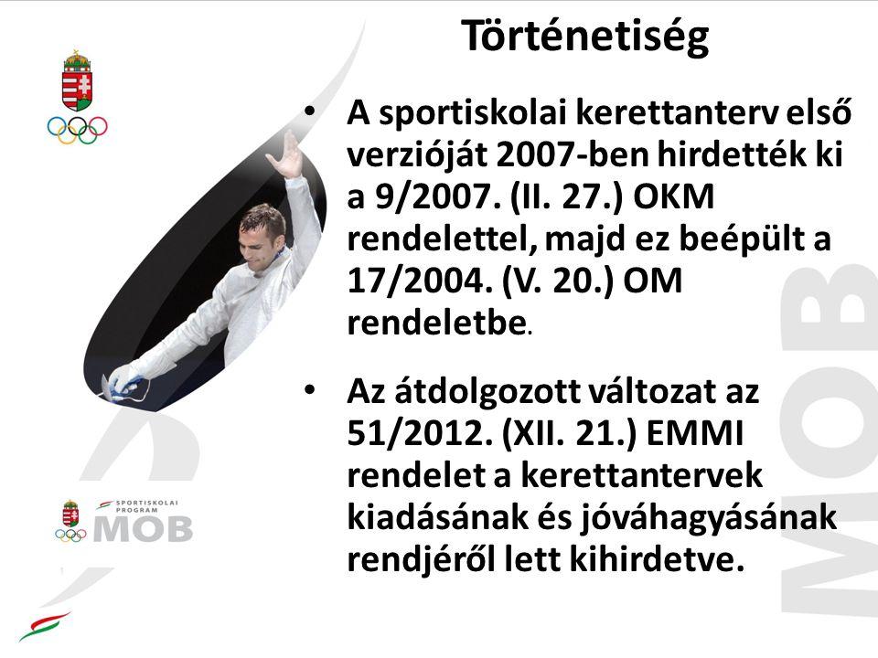 Történetiség A sportiskolai kerettanterv első verzióját 2007-ben hirdették ki a 9/2007.