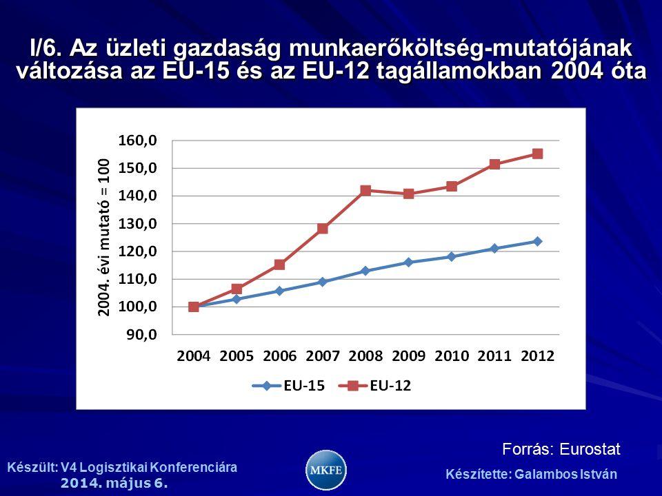 Készült: V4 Logisztikai Konferenciára 2014. május 6. Készítette: Galambos István I/6. Az üzleti gazdaság munkaerőköltség-mutatójának változása az EU-1