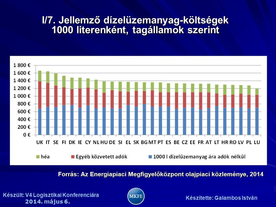 Készült: V4 Logisztikai Konferenciára 2014. május 6. Készítette: Galambos István I/7. Jellemző dízelüzemanyag-költségek 1000 literenként, tagállamok s