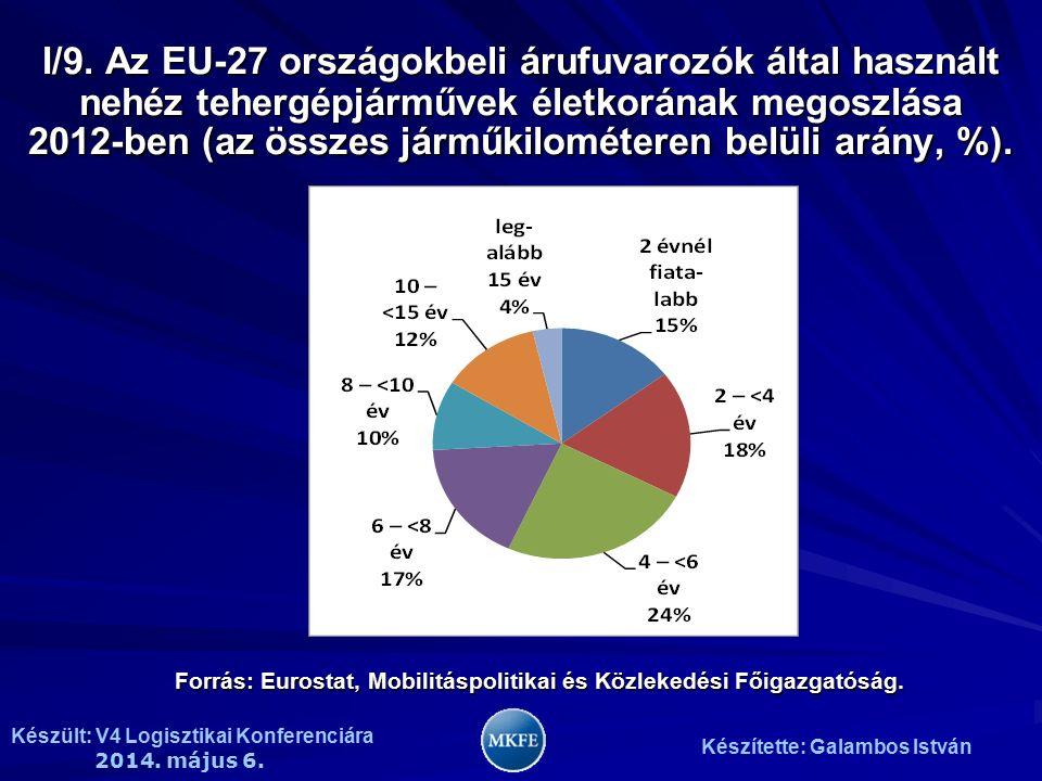 Készült: V4 Logisztikai Konferenciára 2014. május 6. Készítette: Galambos István I/9. Az EU-27 országokbeli árufuvarozók által használt nehéz tehergép