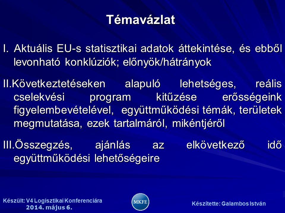Készült: V4 Logisztikai Konferenciára 2014. május 6. Készítette: Galambos István Témavázlat I. Aktuális EU-s statisztikai adatok áttekintése, és ebből
