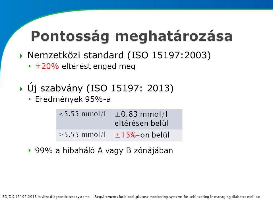  Nemzetközi standard (ISO 15197:2003) ±20% eltérést enged meg  Új szabvány (ISO 15197: 2013) Eredmények 95%-a 99% a hibaháló A vagy B zónájában <5.55 mmol/l ±0.83 mmol/l eltérésen belül ≥5.55 mmol/l ±15%-on belül ISO/DIS 15197:2013 In vitro diagnostic test systems — Requirements for blood-glucose monitoring systems for self-testing in managing diabetes mellitus