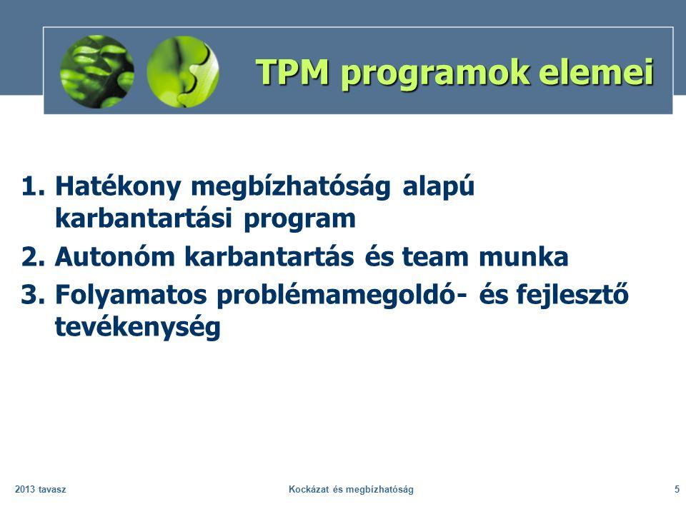 TPM programok elemei 1.Hatékony megbízhatóság alapú karbantartási program 2.Autonóm karbantartás és team munka 3.Folyamatos problémamegoldó- és fejlesztő tevékenység 2013 tavaszKockázat és megbízhatóság5