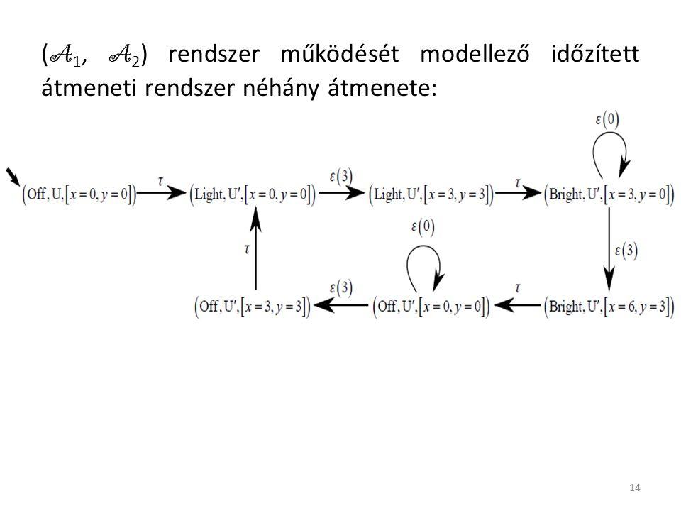 ( A 1, A 2 ) rendszer működését modellező időzített átmeneti rendszer néhány átmenete: 14