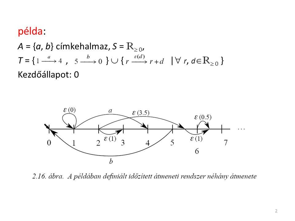 példa: A = {a, b} címkehalmaz, S = R  0, T = {, }  { |  r, d  R  0 } Kezdőállapot: 0 2