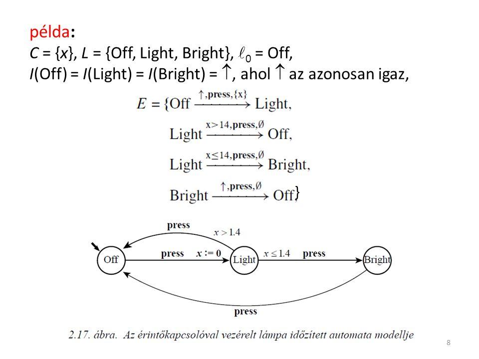 8 példa: C = {x}, L = {Off, Light, Bright}, 0 = Off, I(Off) = I(Light) = I(Bright) = , ahol  az azonosan igaz, }