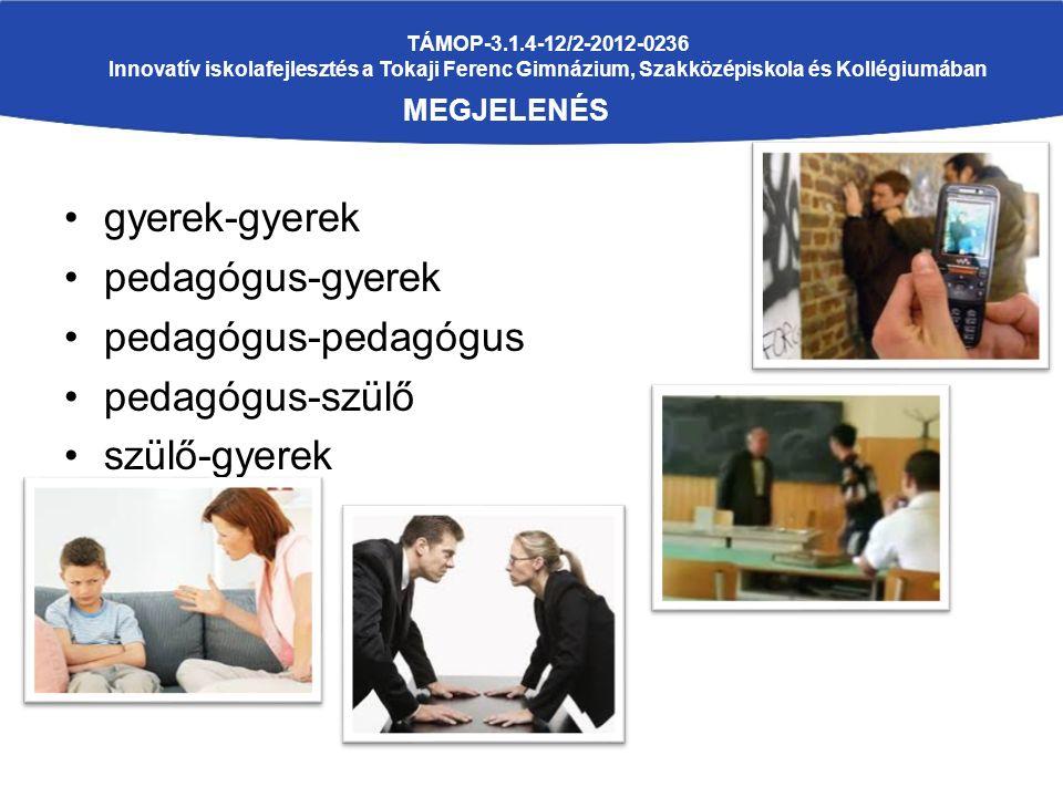 TÁMOP-3.1.4-12/2-2012-0236 Innovatív iskolafejlesztés a Tokaji Ferenc Gimnázium, Szakközépiskola és Kollégiumában MEGJELENÉS gyerek-gyerek pedagógus-gyerek pedagógus-pedagógus pedagógus-szülő szülő-gyerek