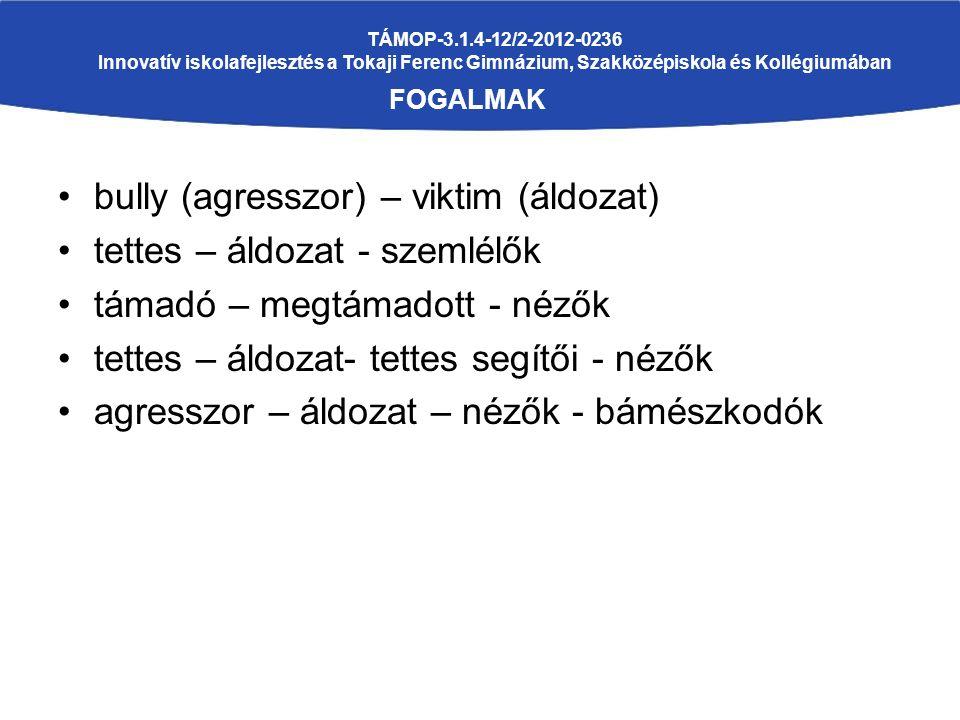 TÁMOP-3.1.4-12/2-2012-0236 Innovatív iskolafejlesztés a Tokaji Ferenc Gimnázium, Szakközépiskola és Kollégiumában FOGALMAK bully (agresszor) – viktim (áldozat) tettes – áldozat - szemlélők támadó – megtámadott - nézők tettes – áldozat- tettes segítői - nézők agresszor – áldozat – nézők - bámészkodók