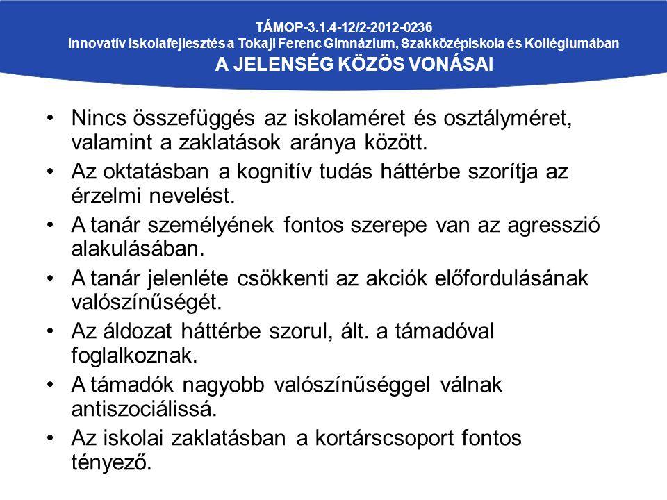 TÁMOP-3.1.4-12/2-2012-0236 Innovatív iskolafejlesztés a Tokaji Ferenc Gimnázium, Szakközépiskola és Kollégiumában A JELENSÉG KÖZÖS VONÁSAI Nincs összefüggés az iskolaméret és osztályméret, valamint a zaklatások aránya között.
