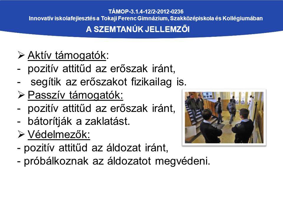 TÁMOP-3.1.4-12/2-2012-0236 Innovatív iskolafejlesztés a Tokaji Ferenc Gimnázium, Szakközépiskola és Kollégiumában A SZEMTANÚK JELLEMZŐI  Aktív támogatók: -pozitív attitűd az erőszak iránt, - segítik az erőszakot fizikailag is.