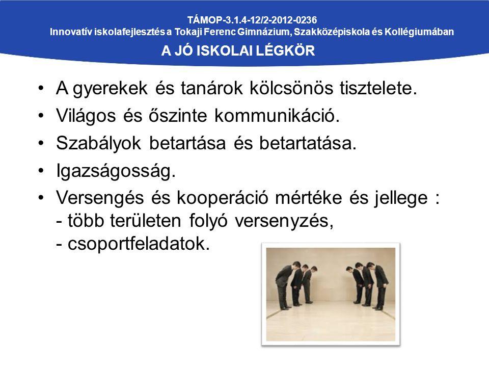 TÁMOP-3.1.4-12/2-2012-0236 Innovatív iskolafejlesztés a Tokaji Ferenc Gimnázium, Szakközépiskola és Kollégiumában A JÓ ISKOLAI LÉGKÖR A gyerekek és ta