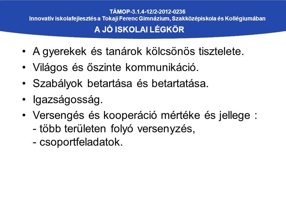 TÁMOP-3.1.4-12/2-2012-0236 Innovatív iskolafejlesztés a Tokaji Ferenc Gimnázium, Szakközépiskola és Kollégiumában A JÓ ISKOLAI LÉGKÖR A gyerekek és tanárok kölcsönös tisztelete.