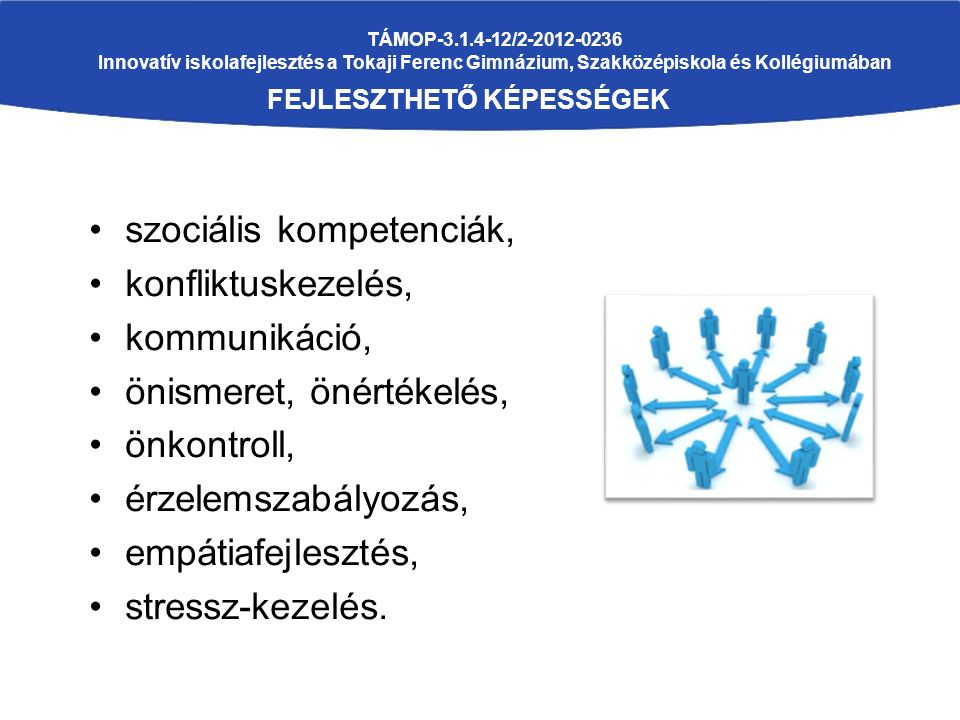TÁMOP-3.1.4-12/2-2012-0236 Innovatív iskolafejlesztés a Tokaji Ferenc Gimnázium, Szakközépiskola és Kollégiumában FEJLESZTHETŐ KÉPESSÉGEK szociális kompetenciák, konfliktuskezelés, kommunikáció, önismeret, önértékelés, önkontroll, érzelemszabályozás, empátiafejlesztés, stressz-kezelés.