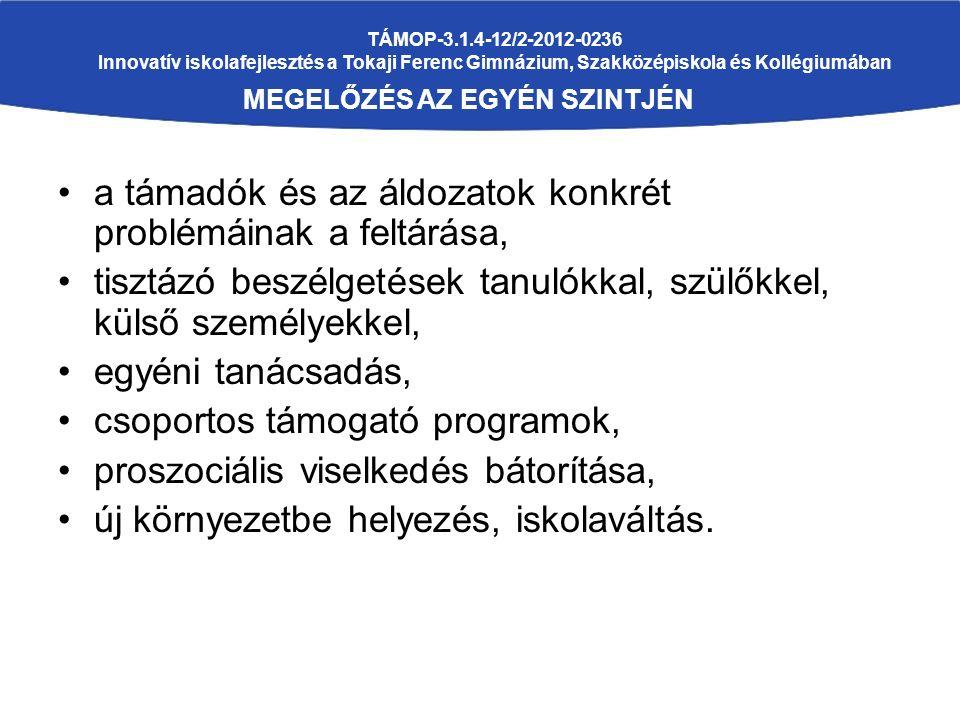 TÁMOP-3.1.4-12/2-2012-0236 Innovatív iskolafejlesztés a Tokaji Ferenc Gimnázium, Szakközépiskola és Kollégiumában MEGELŐZÉS AZ EGYÉN SZINTJÉN a támadók és az áldozatok konkrét problémáinak a feltárása, tisztázó beszélgetések tanulókkal, szülőkkel, külső személyekkel, egyéni tanácsadás, csoportos támogató programok, proszociális viselkedés bátorítása, új környezetbe helyezés, iskolaváltás.
