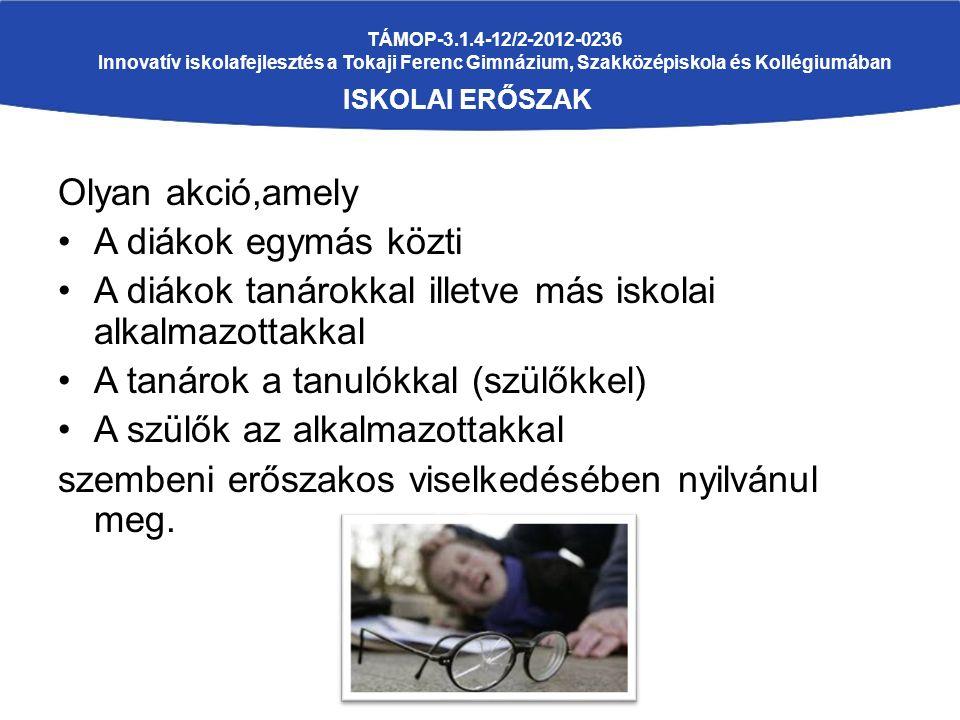 TÁMOP-3.1.4-12/2-2012-0236 Innovatív iskolafejlesztés a Tokaji Ferenc Gimnázium, Szakközépiskola és Kollégiumában ISKOLAI ERŐSZAK Olyan akció,amely A diákok egymás közti A diákok tanárokkal illetve más iskolai alkalmazottakkal A tanárok a tanulókkal (szülőkkel) A szülők az alkalmazottakkal szembeni erőszakos viselkedésében nyilvánul meg.