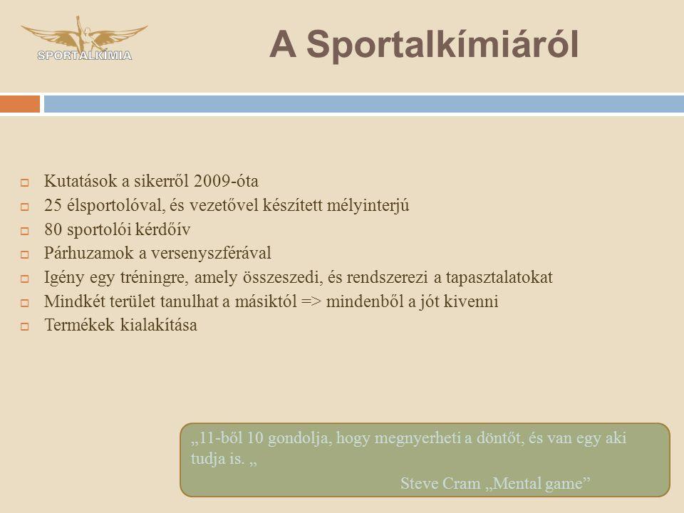 """A Sportalkímiáról  Kutatások a sikerről 2009-óta  25 élsportolóval, és vezetővel készített mélyinterjú  80 sportolói kérdőív  Párhuzamok a versenyszférával  Igény egy tréningre, amely összeszedi, és rendszerezi a tapasztalatokat  Mindkét terület tanulhat a másiktól => mindenből a jót kivenni  Termékek kialakítása """"11-ből 10 gondolja, hogy megnyerheti a döntőt, és van egy aki tudja is."""