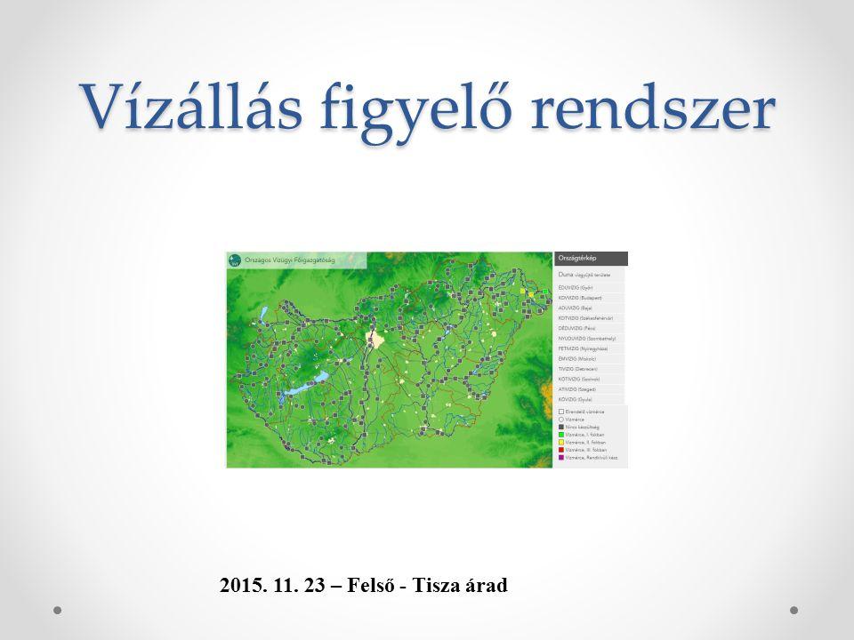 Vízállás figyelő rendszer 2015. 11. 23 – Felső - Tisza árad