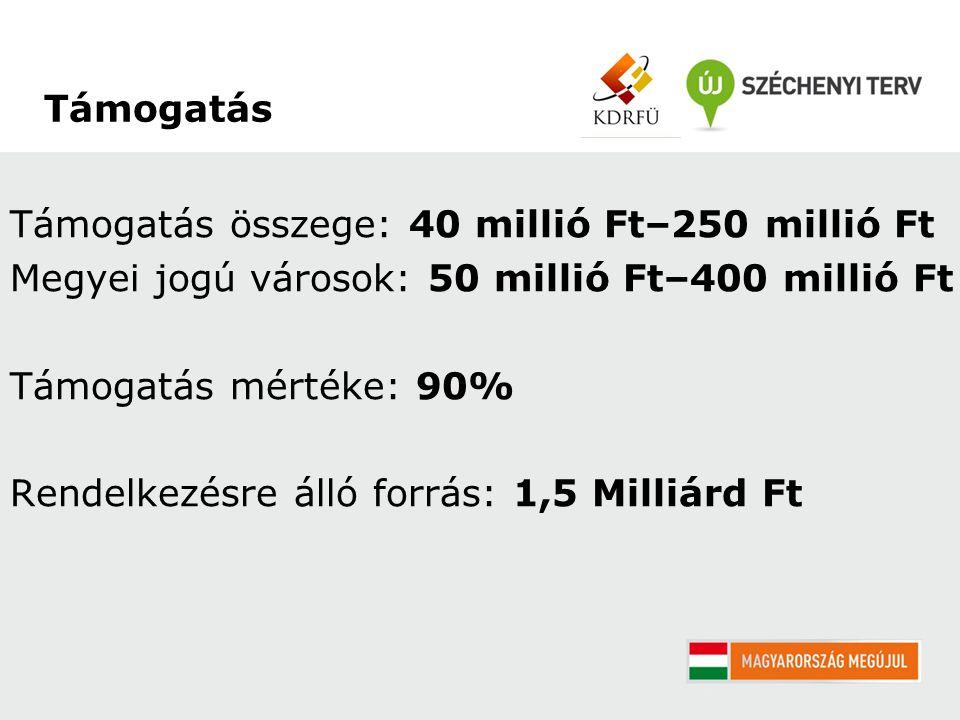 Támogatás összege: 40 millió Ft–250 millió Ft Megyei jogú városok: 50 millió Ft–400 millió Ft Támogatás mértéke: 90% Rendelkezésre álló forrás: 1,5 Milliárd Ft Támogatás